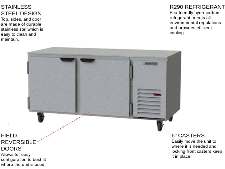 Beverage Air UCF67AHC 67'' 2 Section Undercounter Freezer with 2 Left/Right Hinged Solid Doors and Side / Rear Breathing Compressor