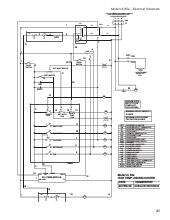 cma dish machine parts manual
